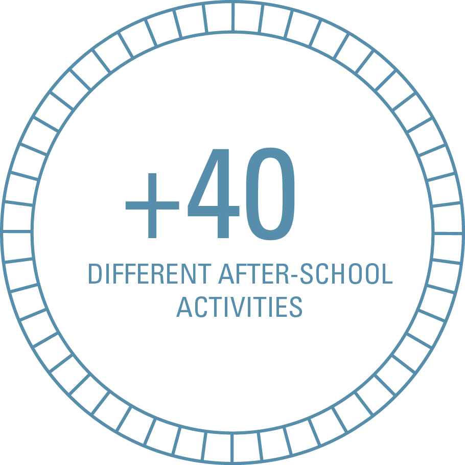 After-School Acrtivities BFIS International School Barcelona