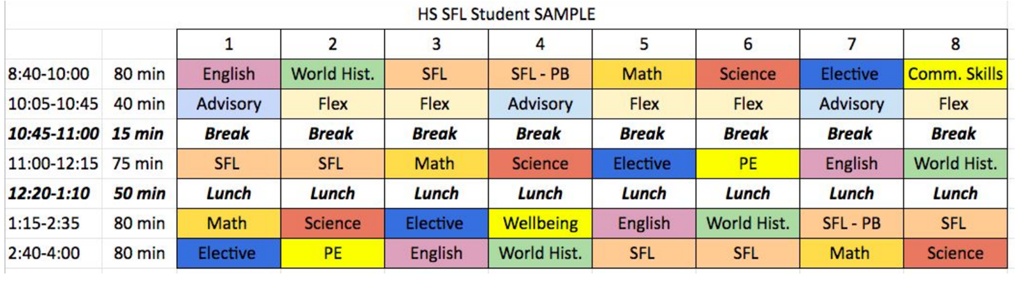 MS/HS Schedule | Benjamin Franklin International School